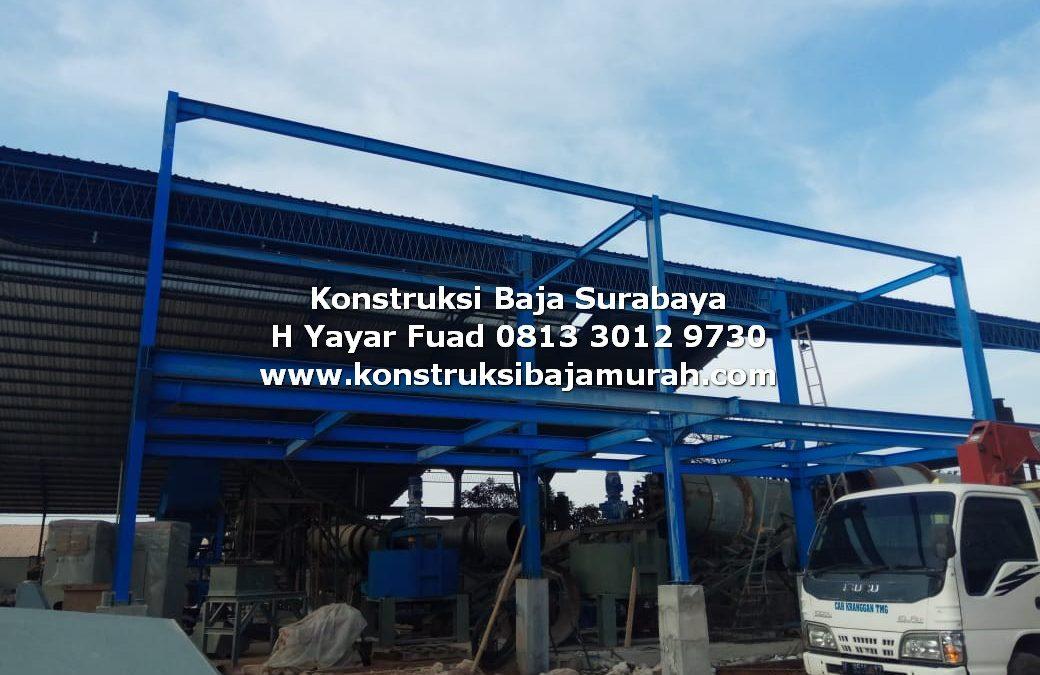Pemasangan Konstruksi Panel Lantai Untuk Bangunan Harga Murah – H YAYAR FUAD 0813 3012 9730